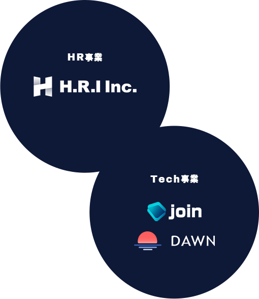 HR H.R.I lnc. TECH join,DAWN